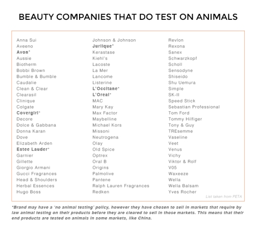beauty-companies-that-test-on-animals_542fc4c79606ee29987f74fd